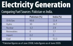 electricity_generation