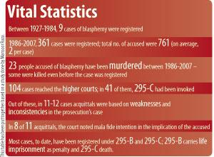 Vital_statistics02-11