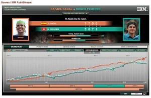 french-open-unforced-errors-2011